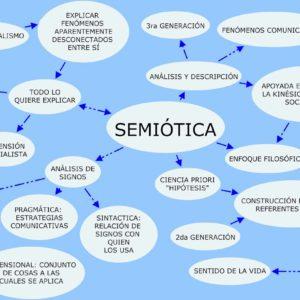 master en semiotica y semiologia